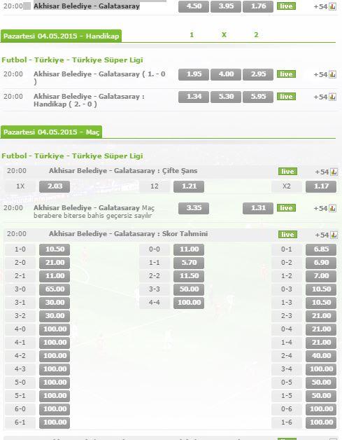 Akhisar - Galatasaray  Maçı Bahis Oranları