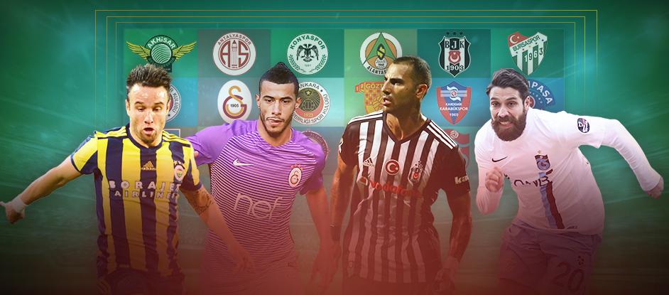 Bets10 da Türkiye Süper Ligi ve 75 TL Bedava Bahis